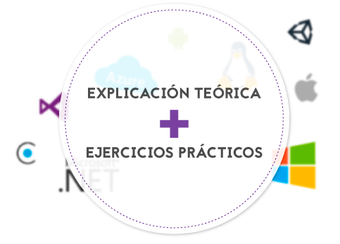 explicación curso Visual Studio ,NET Core